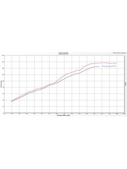 Tłumik Arrow KTM 1290 SuperDuke R [14-16] [Race-Tech, Aluminium + carbon]